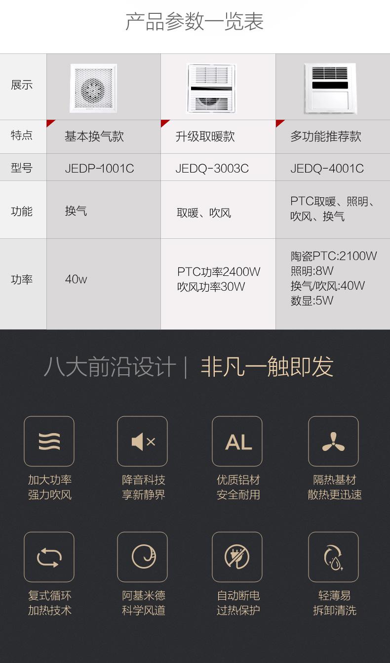 JEDC1001、JEDQ3003C、JEDQ4001C_02.jpg