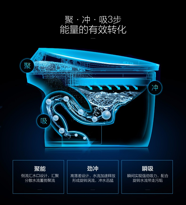 JOMOO九牧高檔智能馬桶系列1_07.jpg
