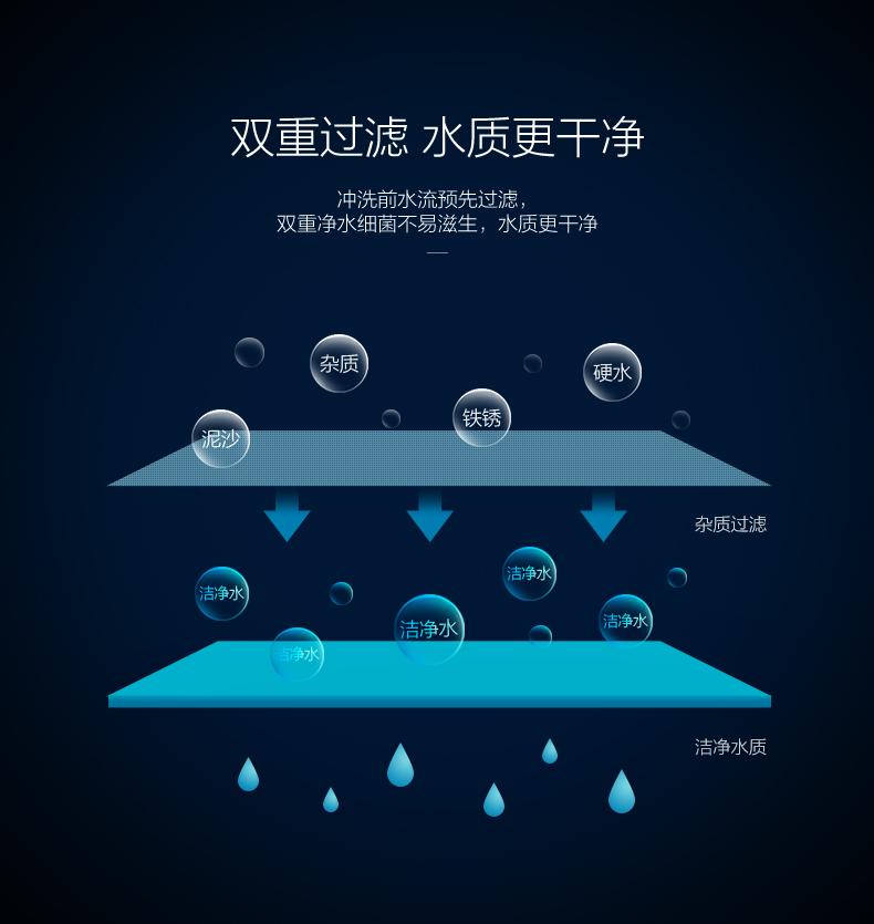 JOMOO九牧高档智能马桶系列2_06.jpg