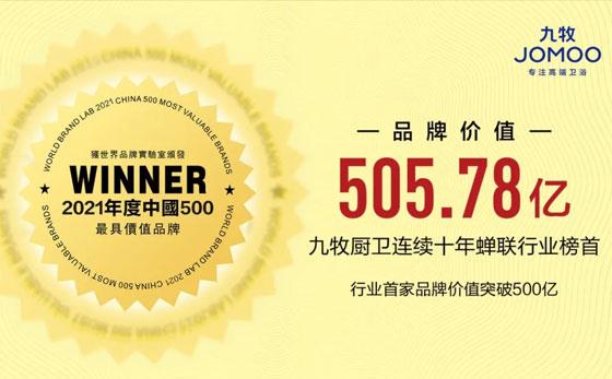 九牧品牌价值505.78亿元